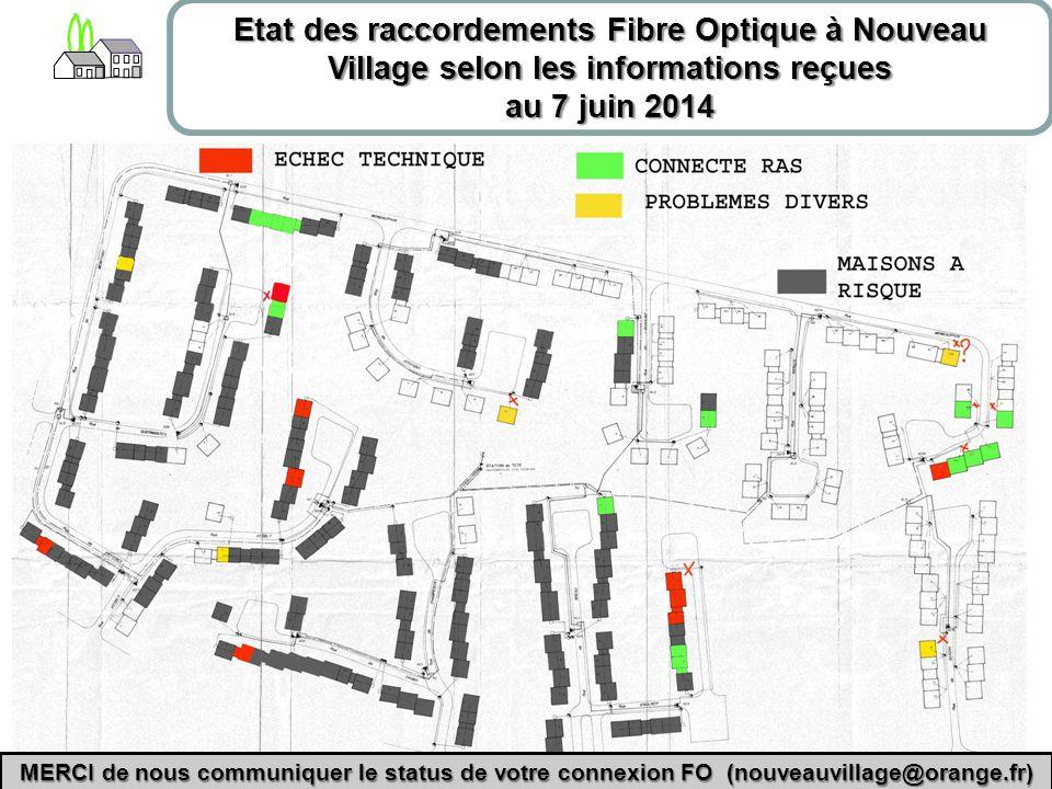 Synthèse de la réunion d'information fibre optique par Christian Loiseau 7 Etat des raccordements Fibre Optique à Nouveau Village selon les informatio
