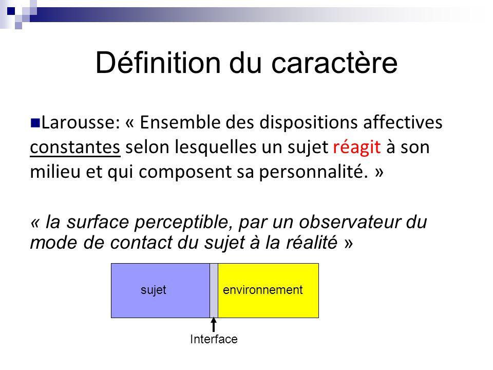 Définition du caractère Larousse: « Ensemble des dispositions affectives constantes selon lesquelles un sujet réagit à son milieu et qui composent sa personnalité.