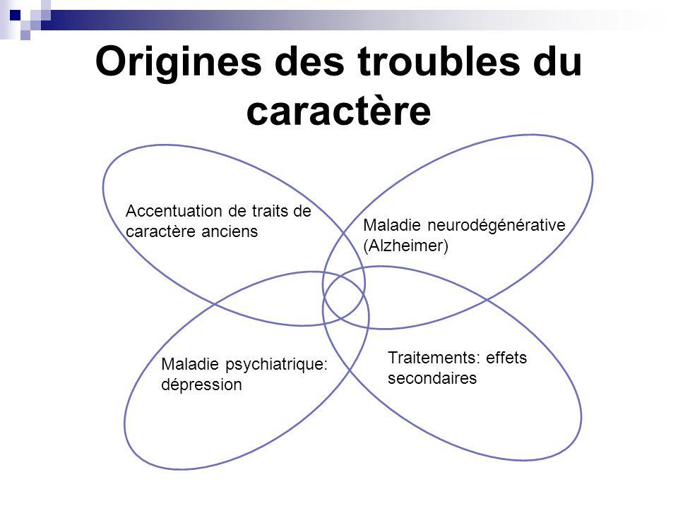 Origines des troubles du caractère Maladie psychiatrique: dépression Maladie neurodégénérative (Alzheimer) Accentuation de traits de caractère anciens Traitements: effets secondaires