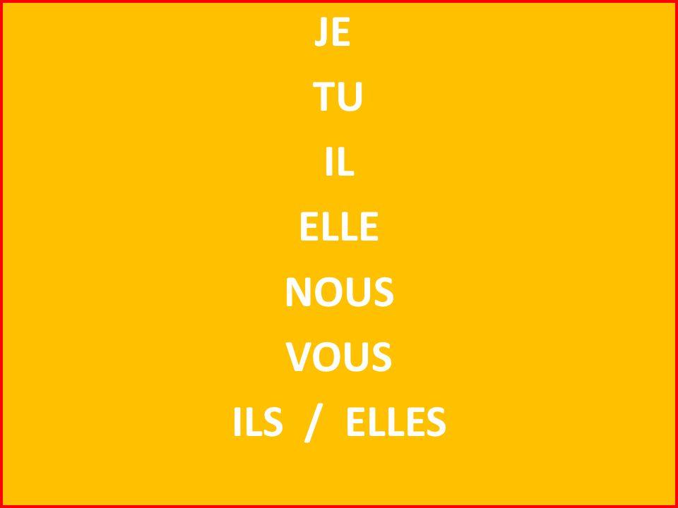 Salut, Pendant les vacances de Paques, je vais aller en France, a Paris, avec ma famille pour une semaine.