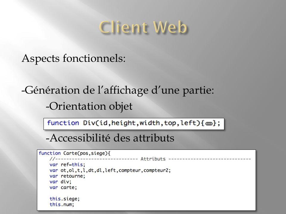 Aspects fonctionnels: -Génération de l'affichage d'une partie: -Orientation objet -Accessibilité des attributs