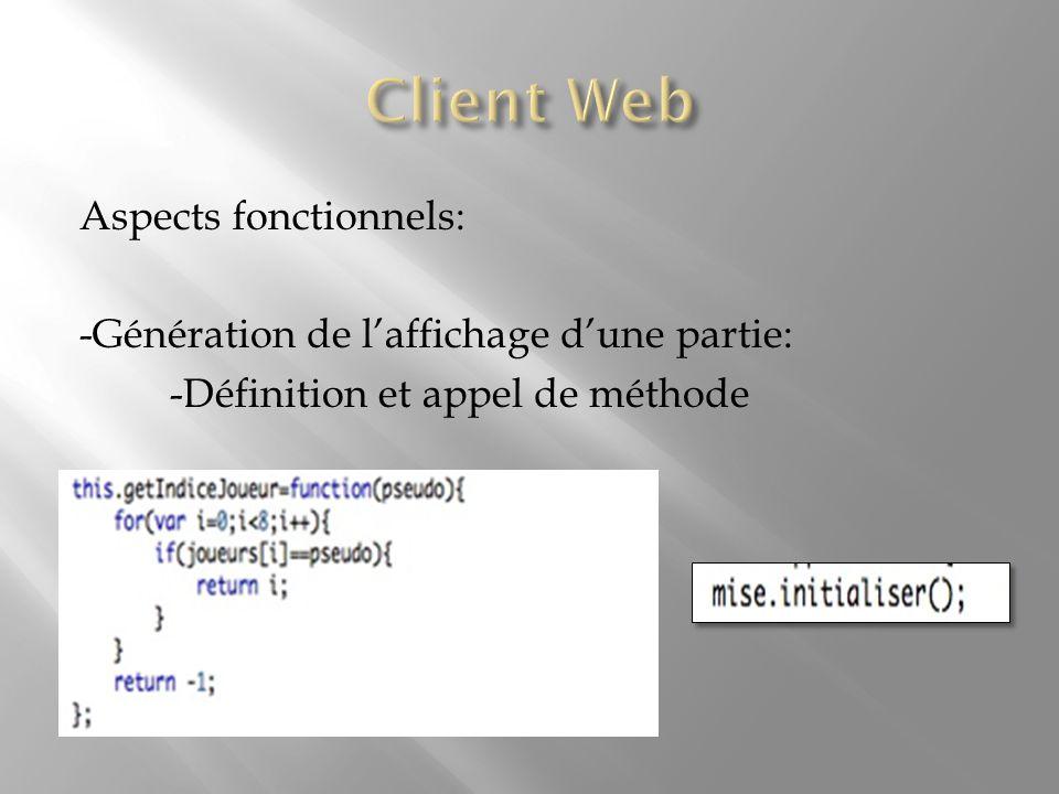 Aspects fonctionnels: -Génération de l'affichage d'une partie: -Définition et appel de méthode