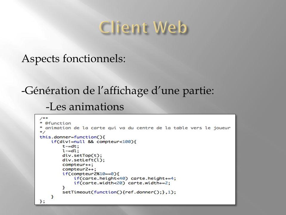 Aspects fonctionnels: -Génération de l'affichage d'une partie: -Les animations
