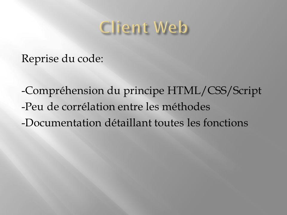 Reprise du code: -Compréhension du principe HTML/CSS/Script -Peu de corrélation entre les méthodes -Documentation détaillant toutes les fonctions