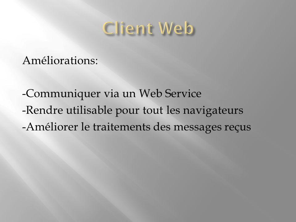 Améliorations: -Communiquer via un Web Service -Rendre utilisable pour tout les navigateurs -Améliorer le traitements des messages reçus