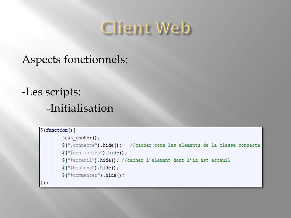 Aspects fonctionnels: -Les scripts: -Initialisation