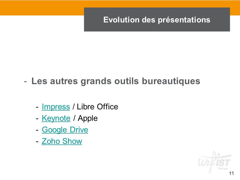 11 -Les autres grands outils bureautiques -Impress / Libre OfficeImpress -Keynote / AppleKeynote -Google DriveGoogle Drive -Zoho ShowZoho Show Evoluti