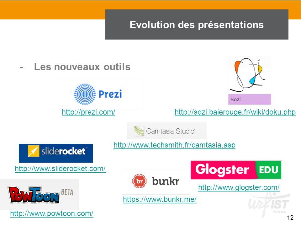 12 Evolution des présentations http://prezi.com/http://sozi.baierouge.fr/wiki/doku.php https://www.bunkr.me/ http://www.sliderocket.com/ http://www.te
