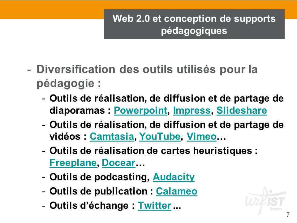 7 -Diversification des outils utilisés pour la pédagogie : -Outils de réalisation, de diffusion et de partage de diaporamas : Powerpoint, Impress, Sli