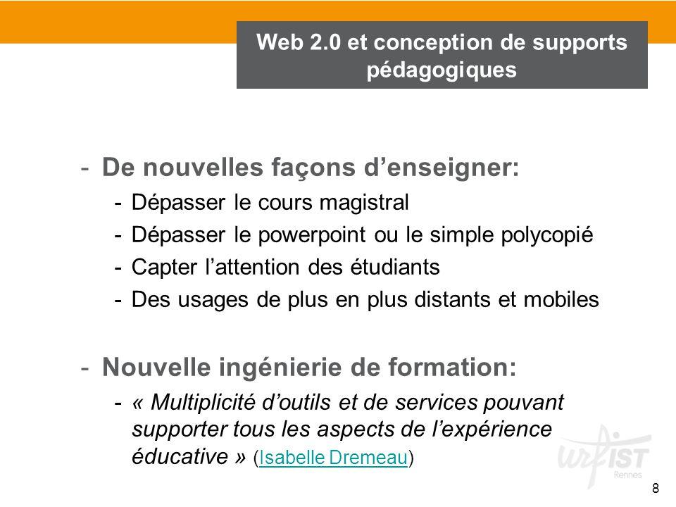 Atouts –Utilisable sur différents équipements : Smartphone, tablette, PC… –Possiblité d'export PDF et PPT Limites –Peu de possibilités de création 19 Bunkr https://www.bunkr.me/