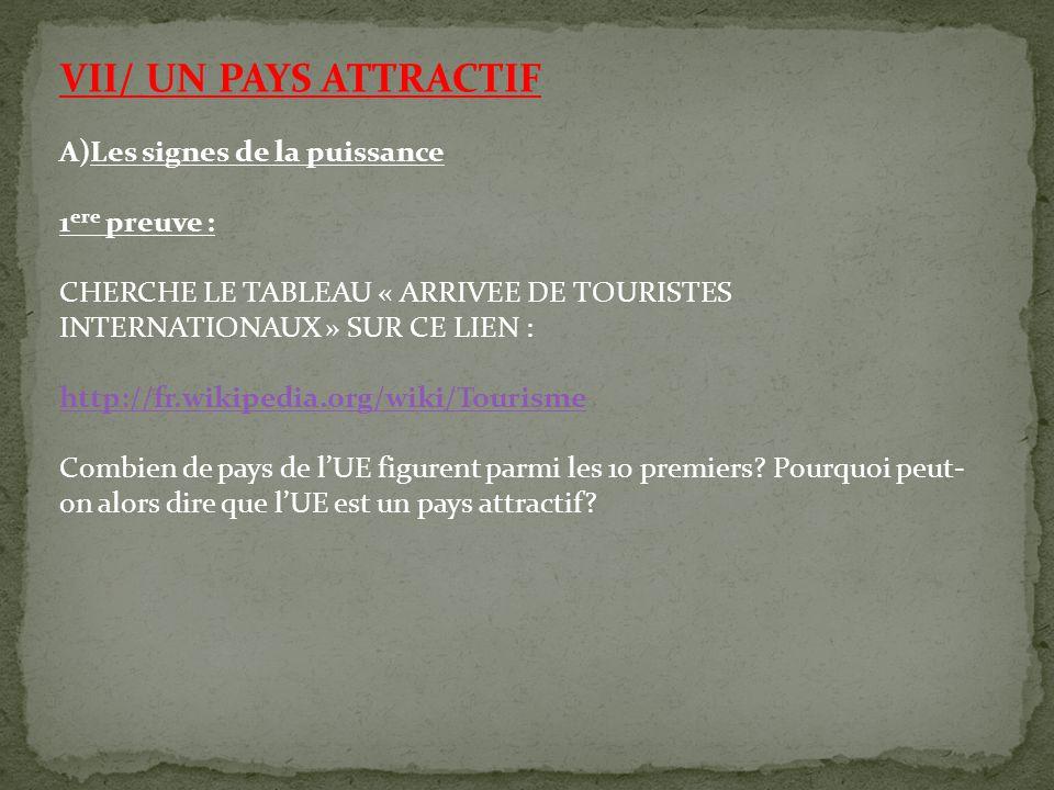 VII/ UN PAYS ATTRACTIF A)Les signes de la puissance 1 ere preuve : CHERCHE LE TABLEAU « ARRIVEE DE TOURISTES INTERNATIONAUX » SUR CE LIEN : http://fr.