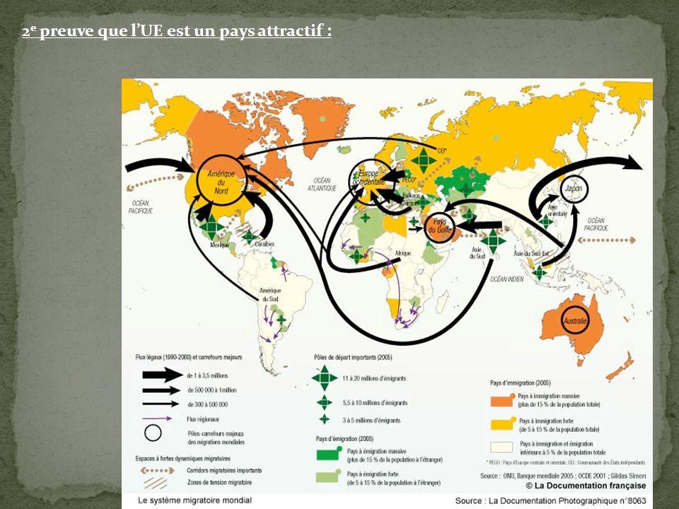 2 e preuve que l'UE est un pays attractif :