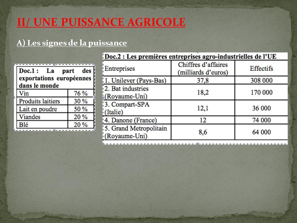 II/ UNE PUISSANCE AGRICOLE A) Les signes de la puissance