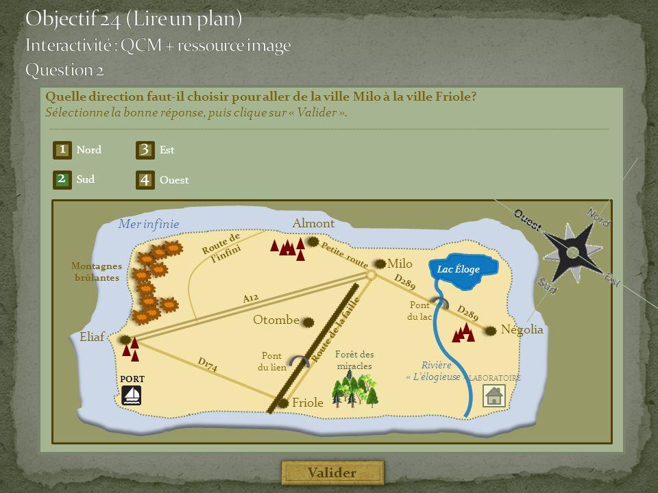 Quelle direction faut-il choisir pour aller de la ville Milo à la ville Friole.