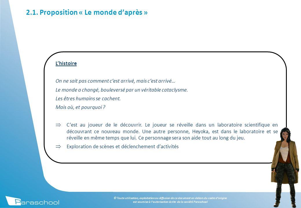 © Toute utilisation, exploitation ou diffusion de ce document en dehors du cadre d'origine est soumise à l'autorisation écrite de la société Paraschool Ohlala .
