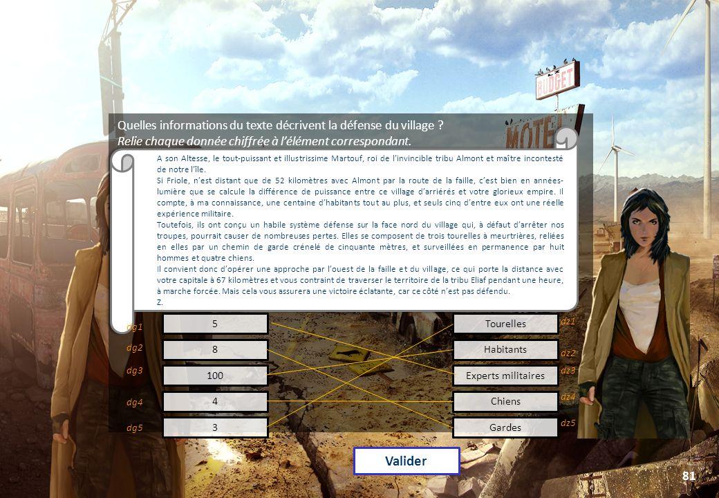 © Toute utilisation, exploitation ou diffusion de ce document en dehors du cadre d'origine est soumise à l'autorisation écrite de la société Paraschool 81 Quelles informations du texte décrivent la défense du village .
