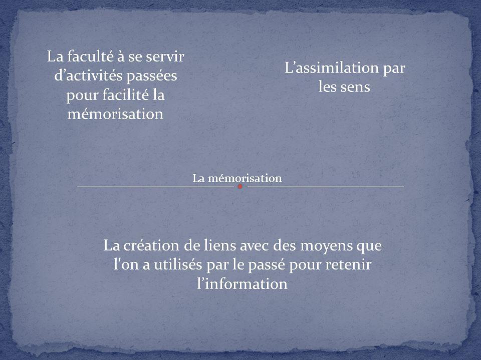 La mémorisation La faculté à se servir d'activités passées pour facilité la mémorisation La création de liens avec des moyens que l'on a utilisés par