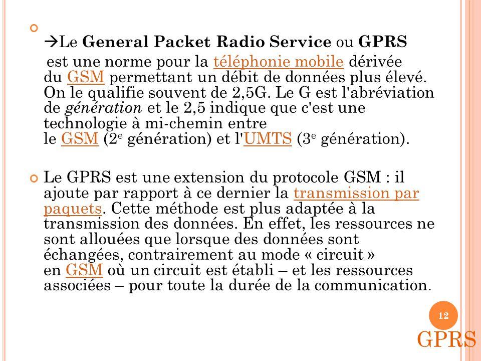 LE RESEAU GPRS : GPRS = General Packet Radio Service Norme dérivée du GSM ajoute la transmission par paquets. ressources allouées qu'en cas de transfe