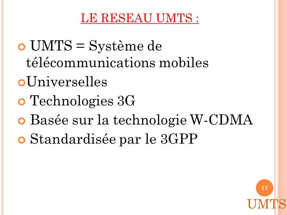 EDGE Enhanced Data Rates for GSM Evolution est une norme de téléphonie mobile, une évolution du GPRS Il est connu aussi sous les noms Enhanced GPRS (