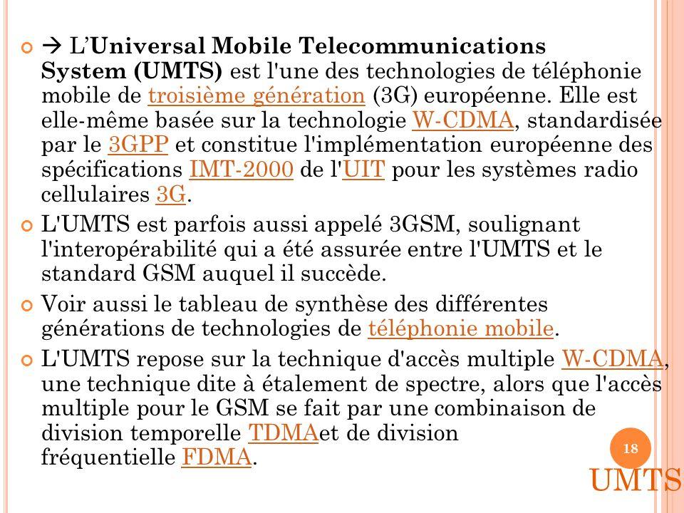 LE RESEAU UMTS : UMTS = Système de télécommunications mobiles Universelles Technologies 3G Basée sur la technologie W-CDMA Standardisée par le 3GPP 17 UMTS