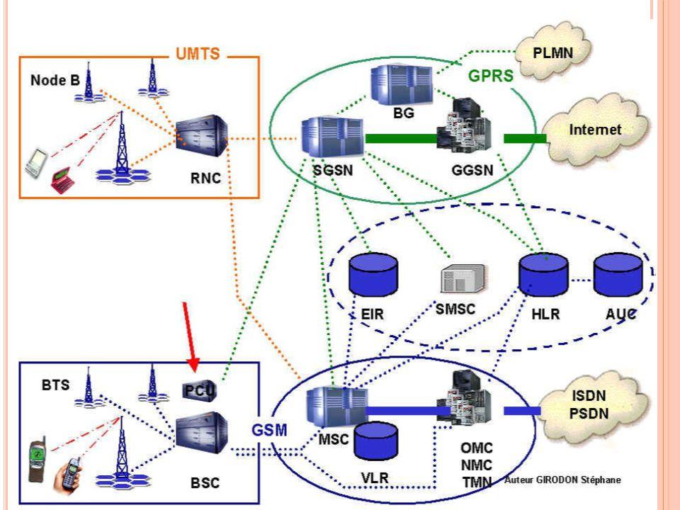  Grâce à sa vitesse accrue de transmission de données, l'UMTS ouvre la porte à des applications et services nouveaux. L'UMTS permet en particulier de