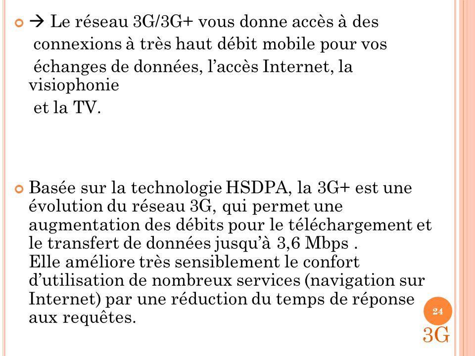 RESEAU 3G : Norme de téléphonie mobile S appuie sur la norme UMTS Débit plus rapide que 2G Visiophonie 23 3G