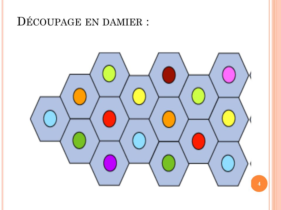 INTRODUCTION SUR LES RESEAUX DE TELEPHONIE MOBILE : Structure cellulaire Utilise des ondes électromagnétique Deux groupes de fréquences: ~900: appel et ~1800: reception Problème: 1 000 000 d appels pour 500 canaux:  Solution: plus d émetteurs, puis damier hexagonal et enfin multiplexage temporel  Solution: Découpage en damier 3