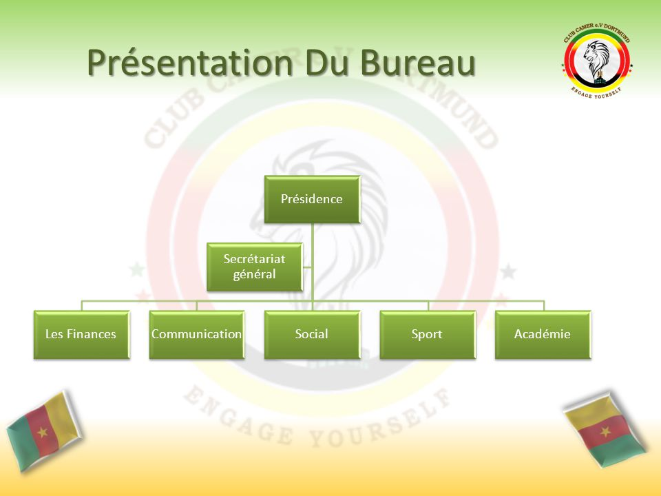 Présentation Du Bureau Présidence Les FinancesCommunicationSocialSportAcadémie Secrétariat général