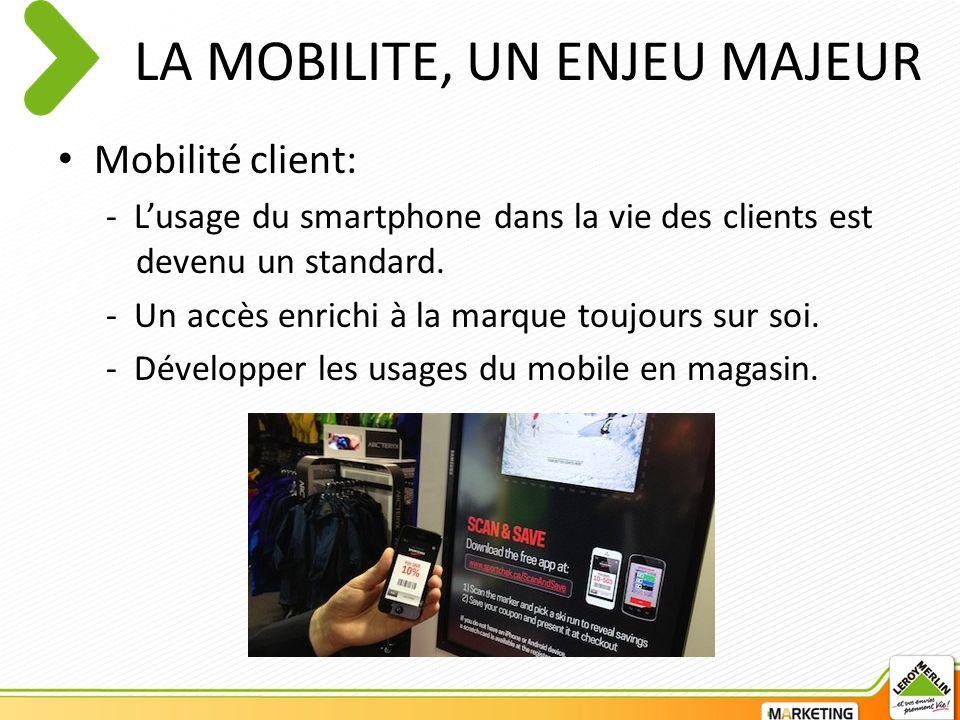 LA MOBILITE, UN ENJEU MAJEUR Mobilité client: - L'usage du smartphone dans la vie des clients est devenu un standard.