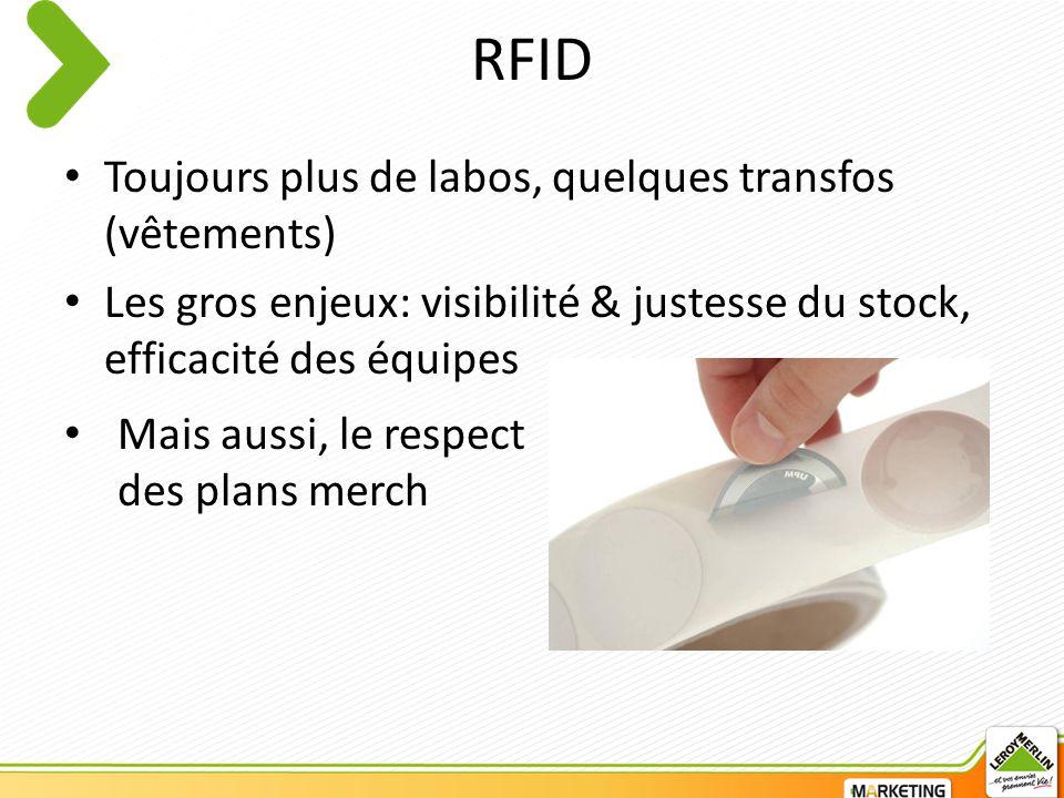 RFID Toujours plus de labos, quelques transfos (vêtements) Les gros enjeux: visibilité & justesse du stock, efficacité des équipes Mais aussi, le respect des plans merch