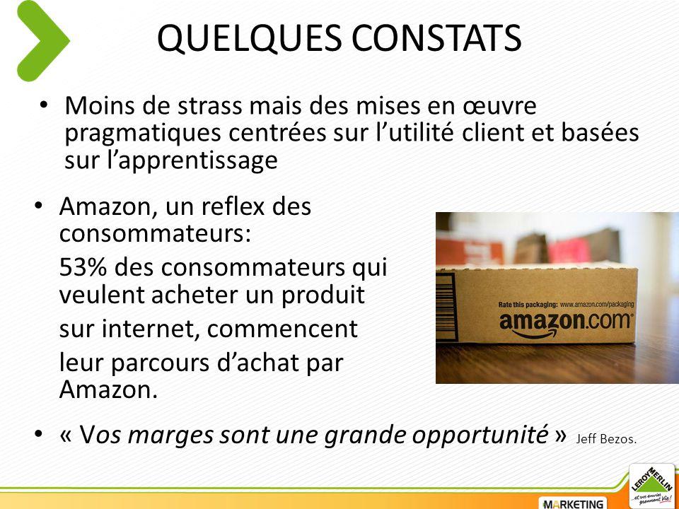 QUELQUES CONSTATS Moins de strass mais des mises en œuvre pragmatiques centrées sur l'utilité client et basées sur l'apprentissage Amazon, un reflex des consommateurs: 53% des consommateurs qui veulent acheter un produit sur internet, commencent leur parcours d'achat par Amazon.