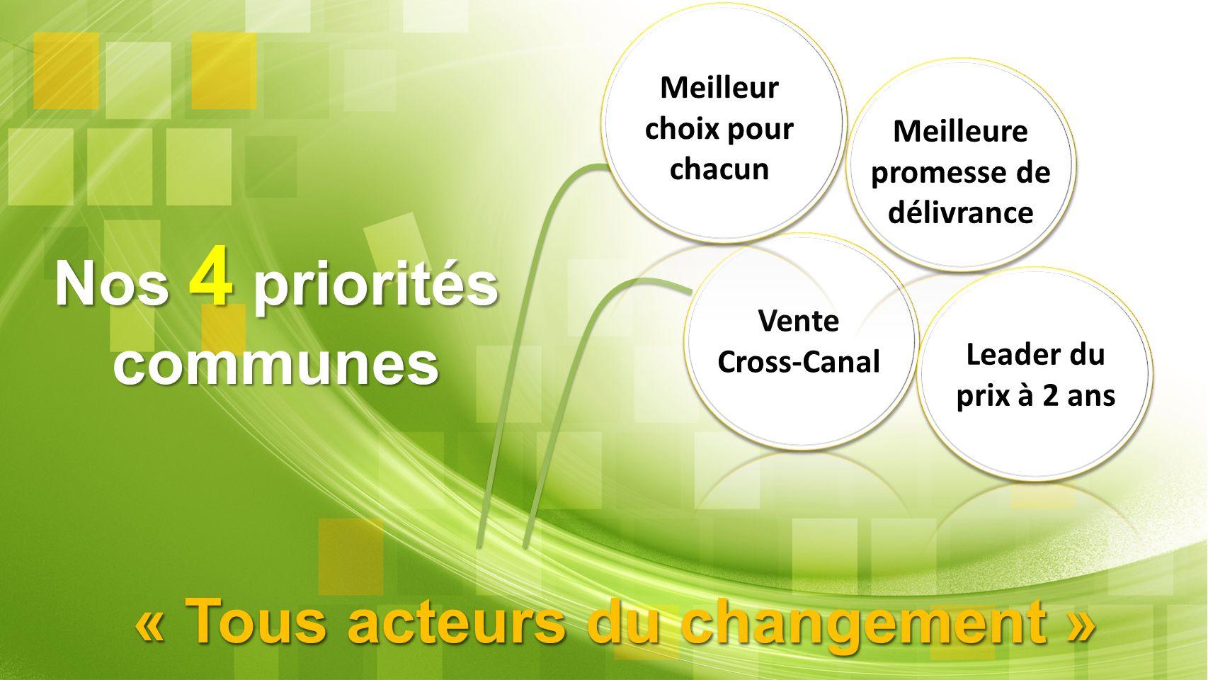 « Tous acteurs du changement » Vente Cross-Canal Meilleure promesse de délivrance Leader du prix à 2 ans Nos 4 priorités communes Meilleur choix pour