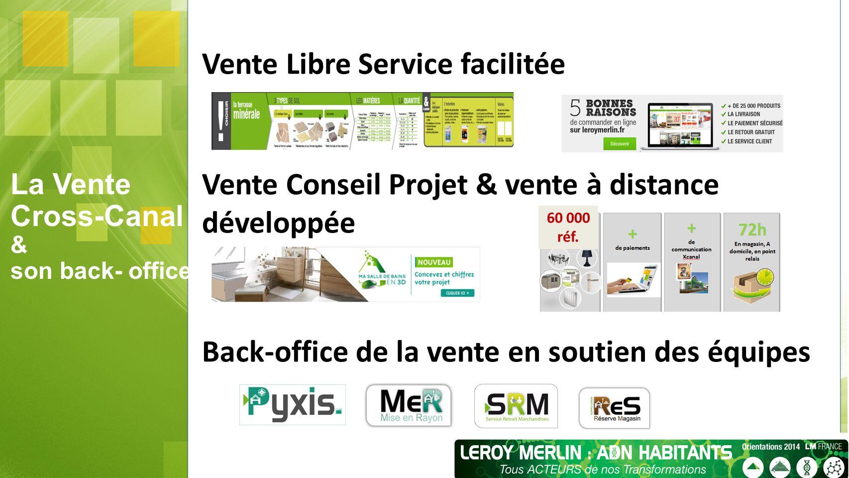 La Vente Cross-Canal & son back- office Vente Libre Service facilitée Vente Conseil Projet & vente à distance développée Back-office de la vente en so