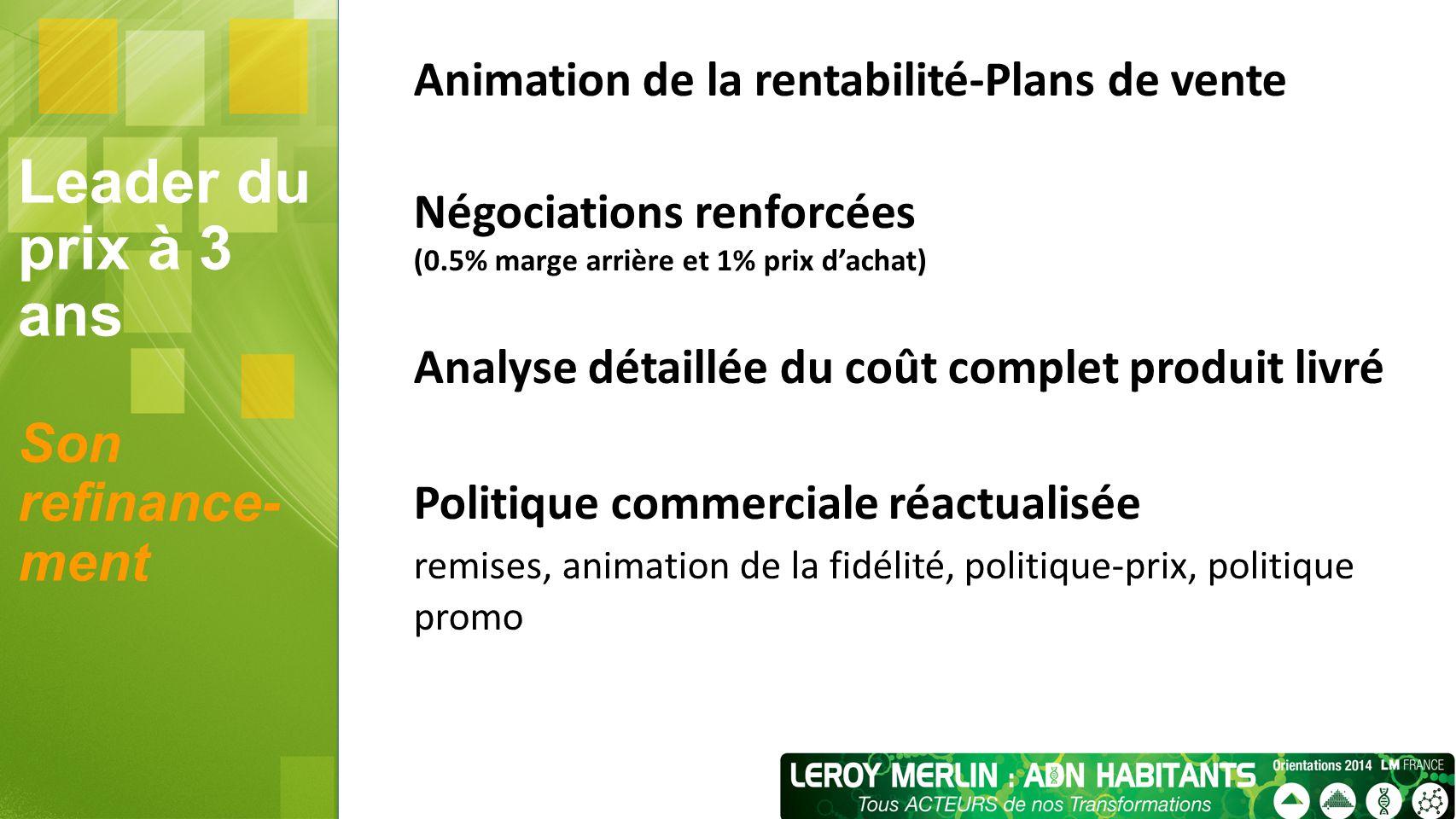 Leader du prix à 3 ans Son refinance- ment Animation de la rentabilité-Plans de vente Négociations renforcées (0.5% marge arrière et 1% prix d'achat)
