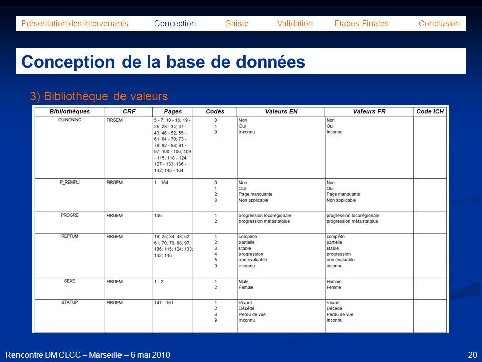20Rencontre DM CLCC – Marseille – 6 mai 2010 3) Bibliothèque de valeurs Présentation des intervenants Conception Saisie Validation Étapes Finales Conc