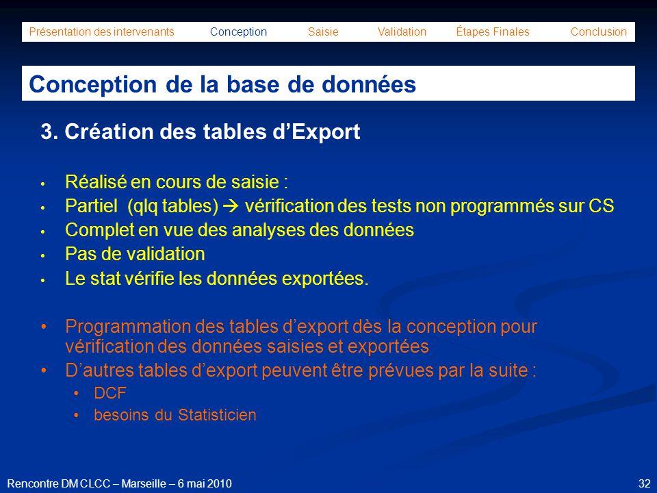 32Rencontre DM CLCC – Marseille – 6 mai 2010 Présentation des intervenants Conception Saisie Validation Étapes Finales Conclusion Conception de la bas