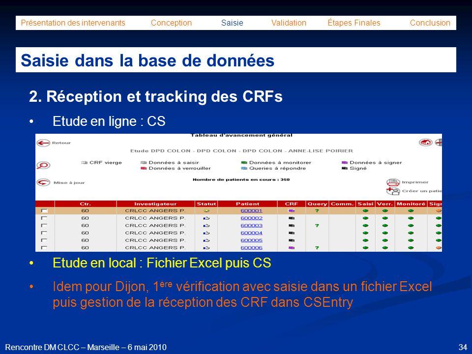 34Rencontre DM CLCC – Marseille – 6 mai 2010 Présentation des intervenants Conception Saisie Validation Étapes Finales Conclusion Saisie dans la base
