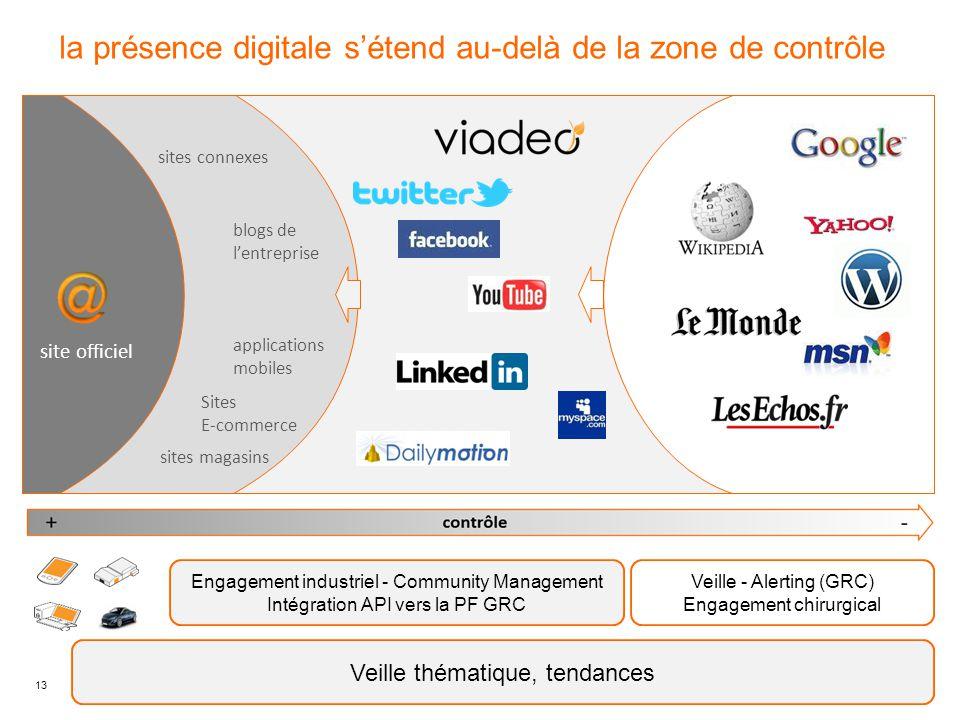 13 la présence digitale s'étend au-delà de la zone de contrôle site officiel sites connexes blogs de l'entreprise applications mobiles sites magasins