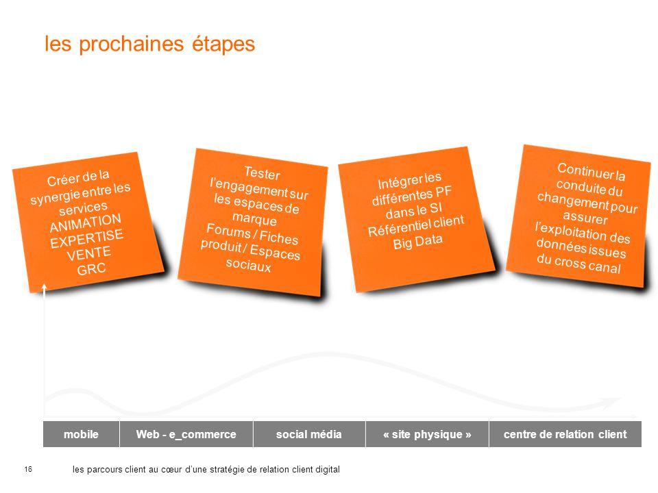 16 les parcours client au cœur d'une stratégie de relation client digital les prochaines étapes Créer de la synergie entre les services ANIMATION EXPE