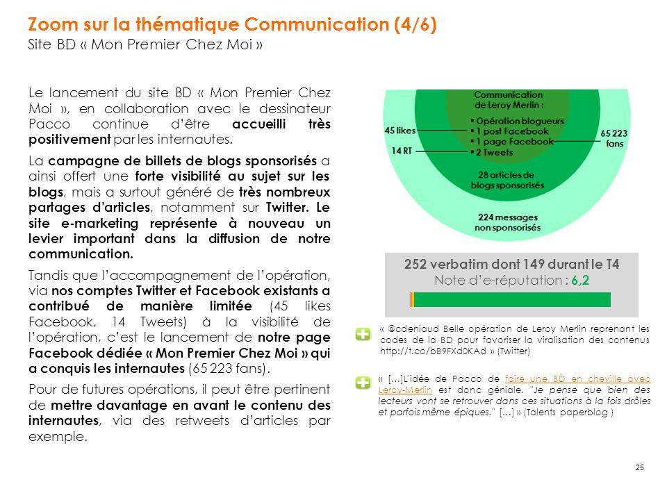25 Zoom sur la thématique Communication (4/6) Site BD « Mon Premier Chez Moi » Le lancement du site BD « Mon Premier Chez Moi », en collaboration avec le dessinateur Pacco continue d'être accueilli très positivement par les internautes.