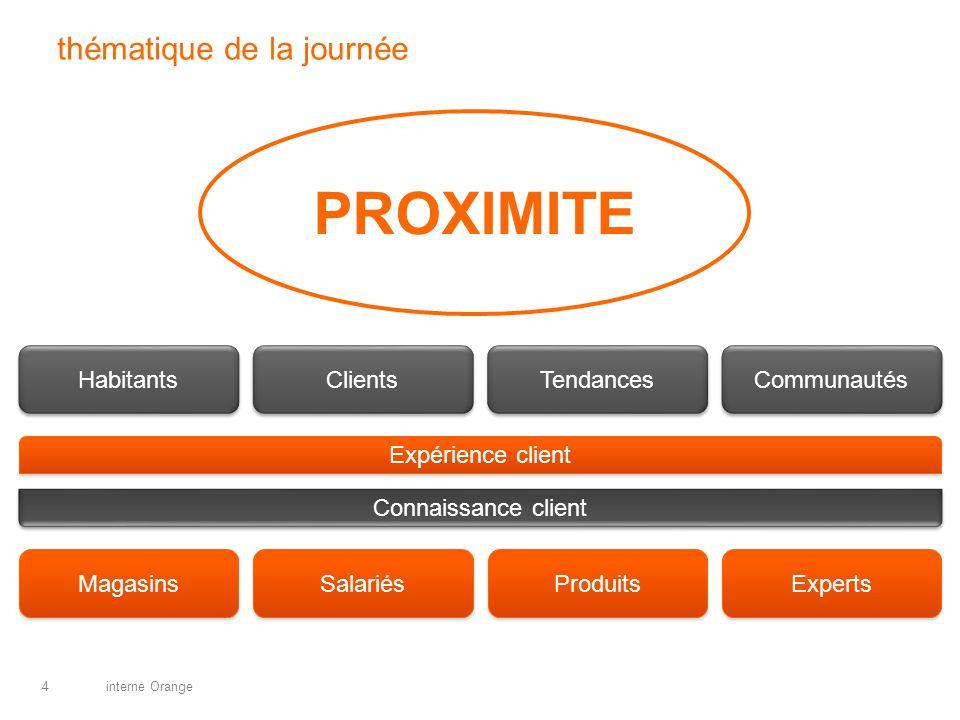 interne Orange4 thématique de la journée PROXIMITE Habitants Magasins Salariés Communautés Clients Tendances Experts Produits Expérience client Connaissance client