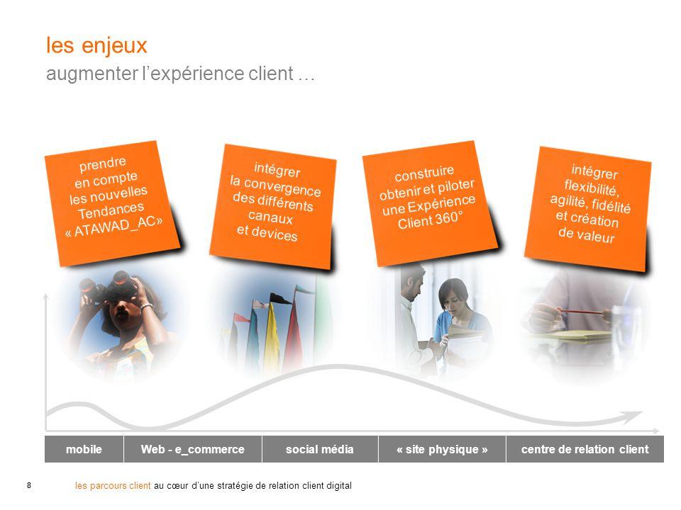 8 8 les parcours client au cœur d'une stratégie de relation client digital les enjeux augmenter l'expérience client … prendre en compte les nouvelles