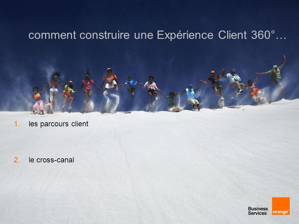9 1.les parcours client 2.le cross-canal comment construire une Expérience Client 360°…