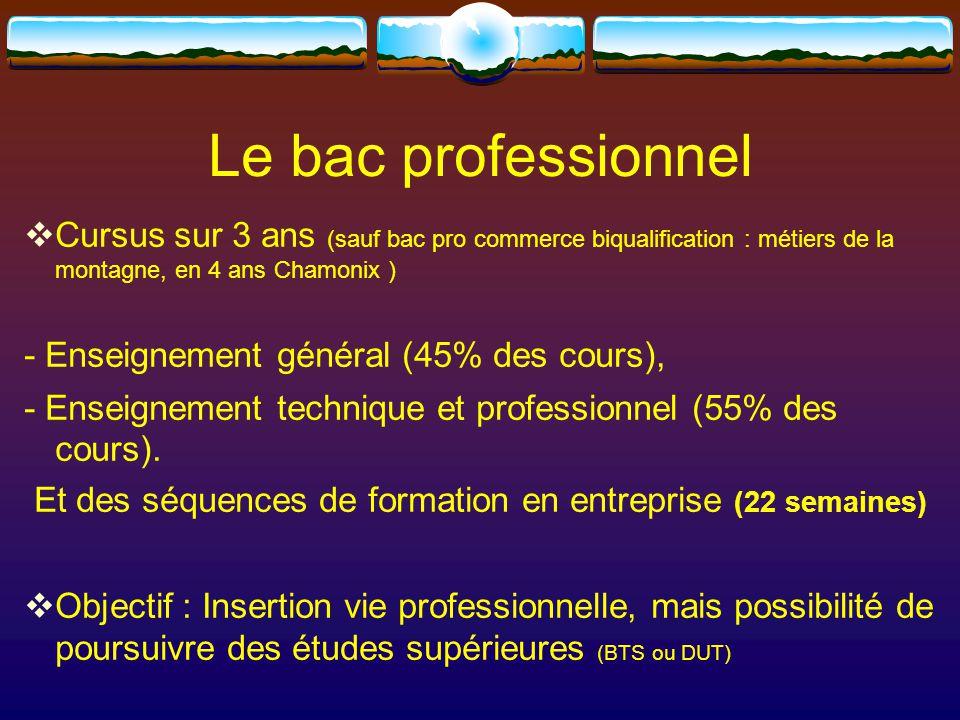 Le bac professionnel  Cursus sur 3 ans (sauf bac pro commerce biqualification : métiers de la montagne, en 4 ans Chamonix ) - Enseignement général (45% des cours), - Enseignement technique et professionnel (55% des cours).