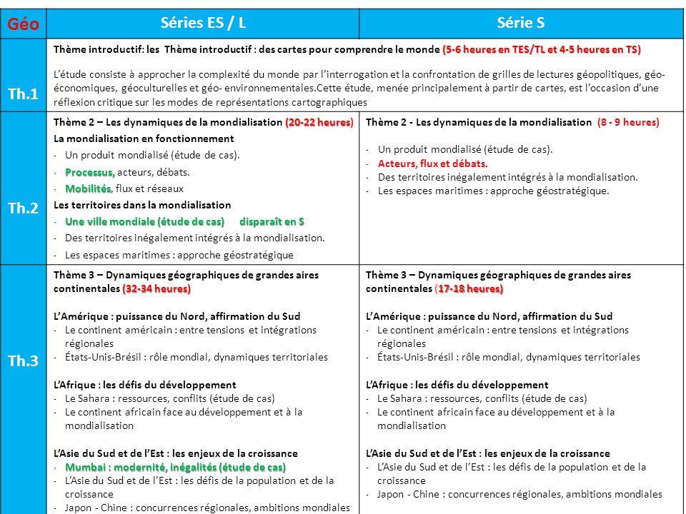 Géo Séries ES / LSérie S Th.1 (5-6 heures en TES/TL et 4-5 heures en TS) Thème introductif: les Thème introductif : des cartes pour comprendre le monde (5-6 heures en TES/TL et 4-5 heures en TS) L'étude consiste à approcher la complexité du monde par l'interrogation et la confrontation de grilles de lectures géopolitiques, géo- économiques, géoculturelles et géo- environnementales.Cette étude, menée principalement à partir de cartes, est l'occasion d'une réflexion critique sur les modes de représentations cartographiques Th.2 (20-22 heures Thème 2 – Les dynamiques de la mondialisation (20-22 heures) La mondialisation en fonctionnement - Un produit mondialisé (étude de cas).