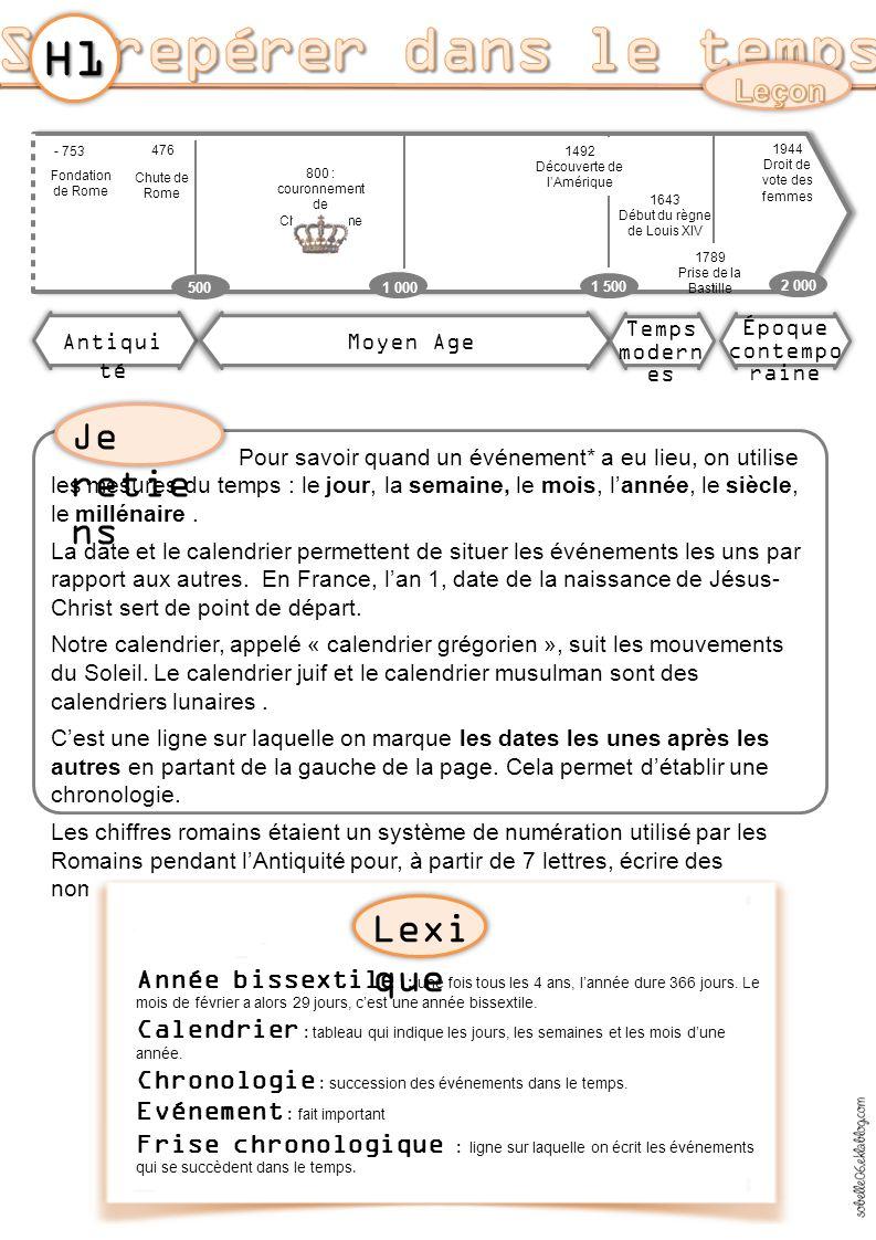 H1 500 Fondation de Rome 1 000 1 500 800 : couronnement de Charlemagne 1643 Début du règne de Louis XIV 1492 Découverte de l'Amérique - 753 Chute de R