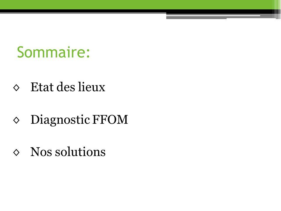 Sommaire: ◊Etat des lieux ◊Diagnostic FFOM ◊Nos solutions