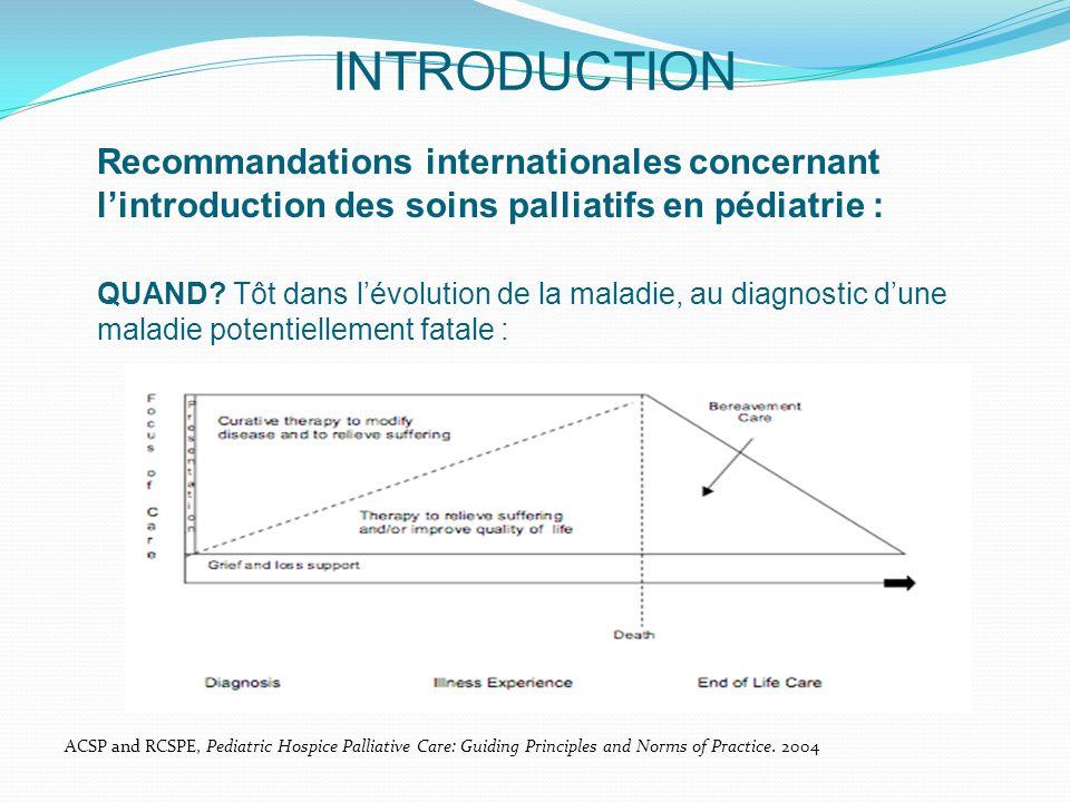 INTRODUCTION Recommandations internationales concernant l'introduction des soins palliatifs en pédiatrie : QUAND.