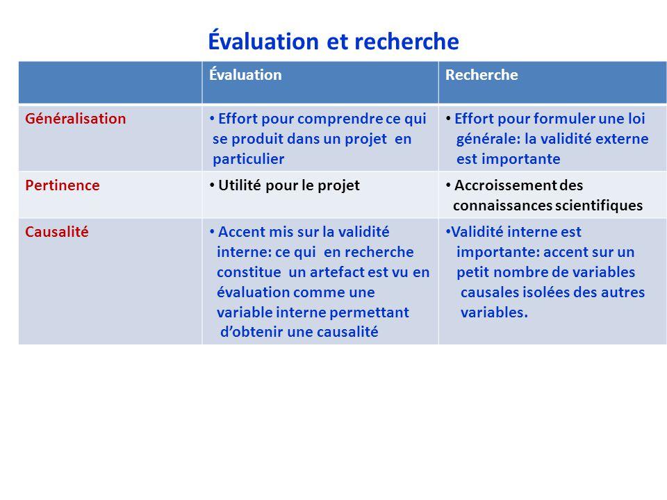 Évaluation et recherche ÉvaluationRecherche Généralisation Effort pour comprendre ce qui se produit dans un projet en particulier Effort pour formuler