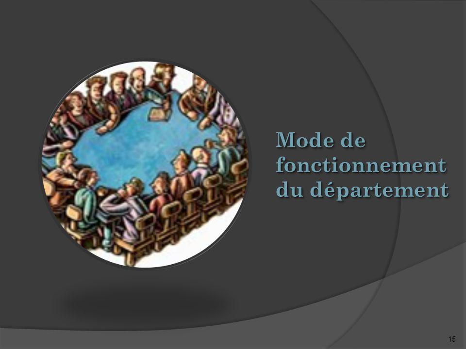 15 Mode de fonctionnement du département